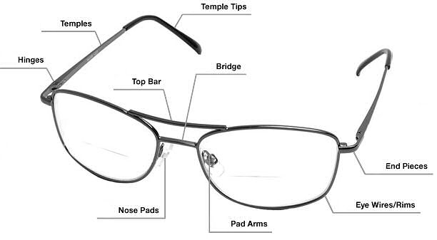 Glasses Frame Parts : Designer Discount Sunglasses and Eyeglasses Sales and Repairs